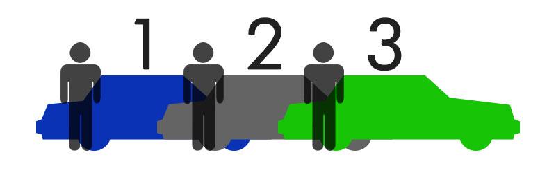 Il y a trois types de personnalités pour les consommateurs du Québec selon l'indice d'autorité.
